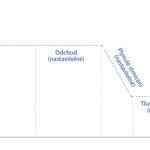 PHILIPS EasyAir graf.jpg